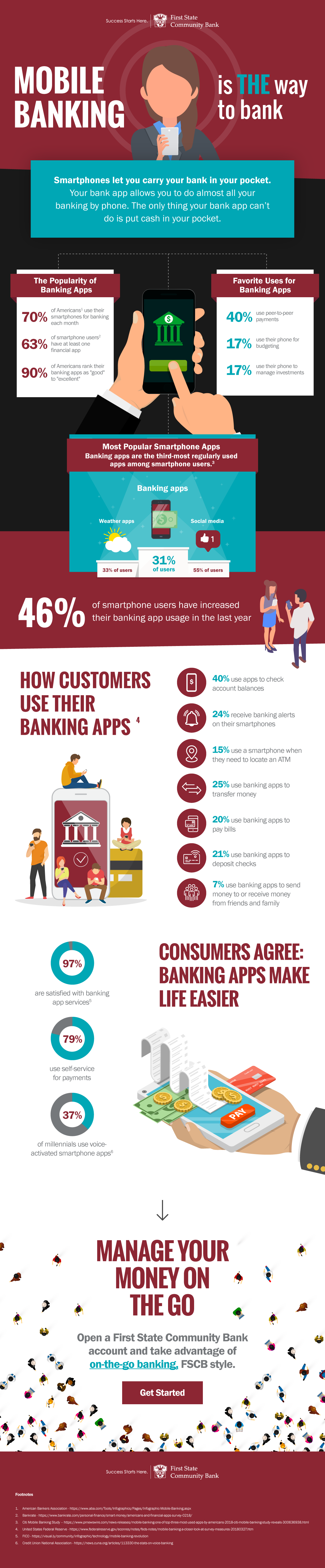 FSCB Infographic - Mobile Banking is THE Way to Bank -